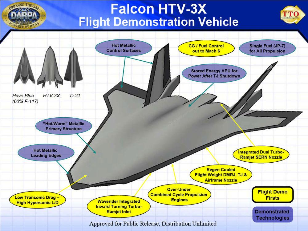 1314172495_falcon-htv-3x.jpg