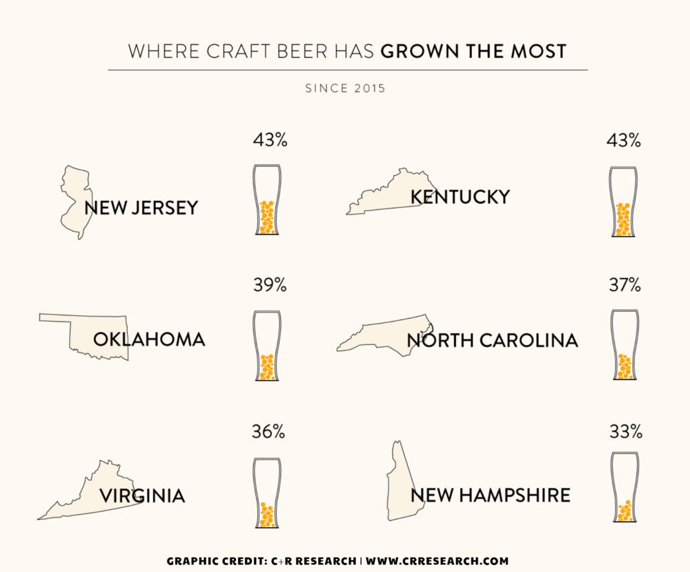 C+R-Research_NJ-Craft-Beer.png