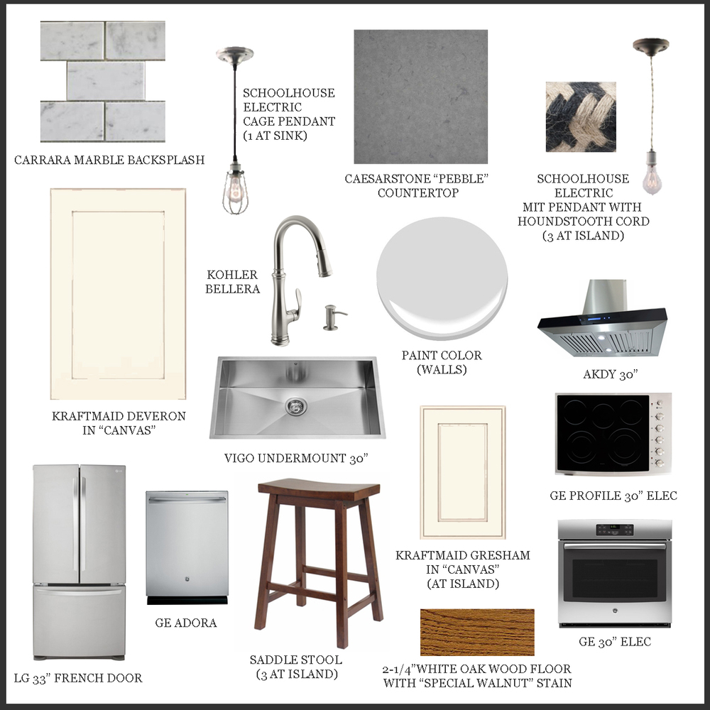 KITCHEN SELECTIONS