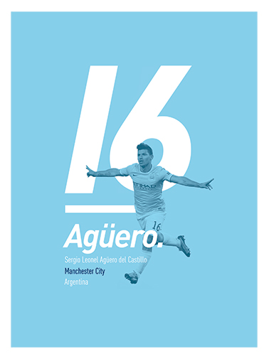 Sergio Aguero (Man City)