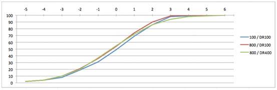 XE-1_sandpaper_graph1.jpg