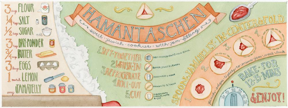 Becca Cahan Hamentaschen Recipe.jpg