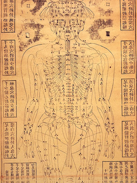 acupuncture chart.jpg