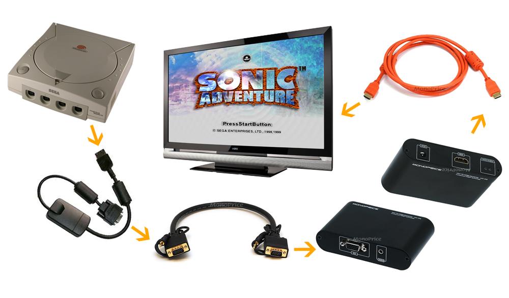 Sega dreamcast dc vga box hookups