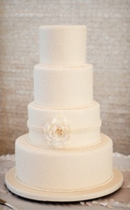 cakes0001(pp_w875_h304).jpg