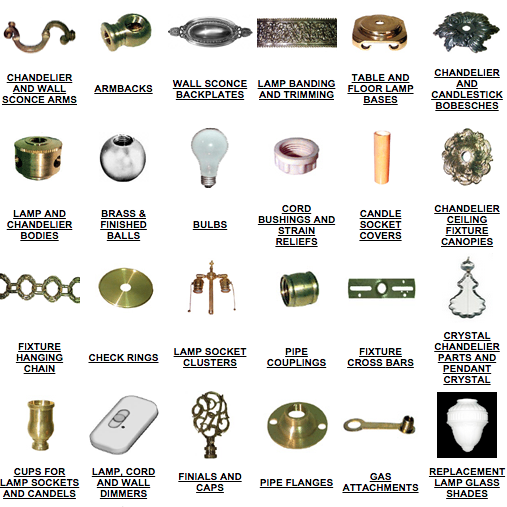 Grand Brass Lamp Parts, USA