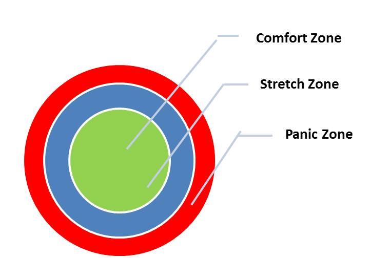 Comfort zone image.jpg