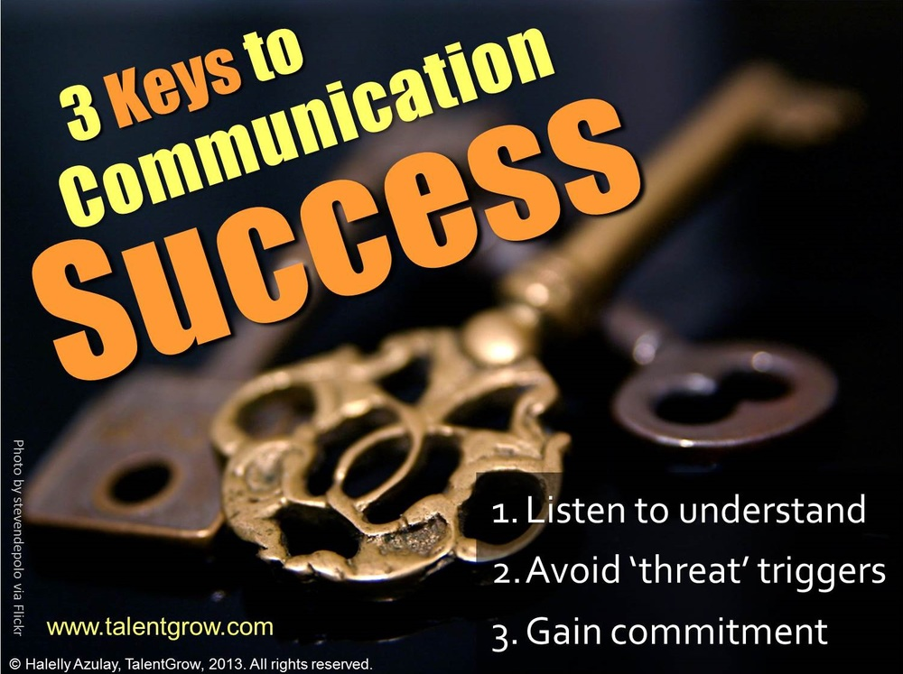 3 keys to comm success graphic.jpg