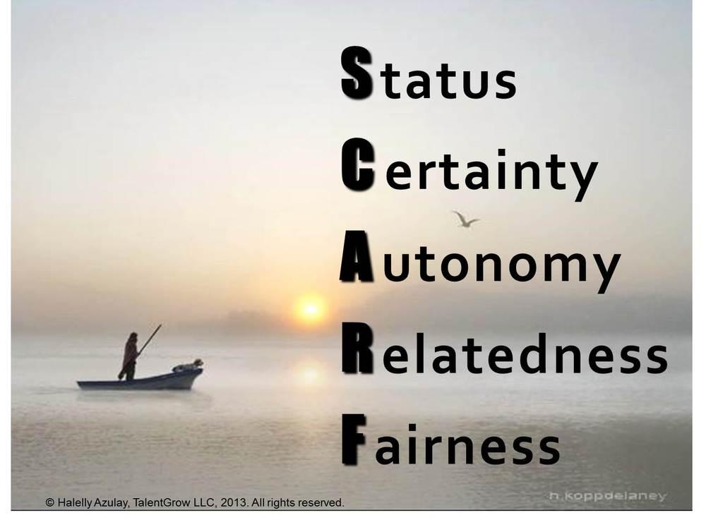 SCARF model