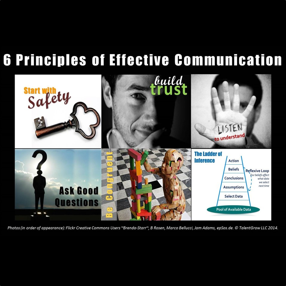 6 Principles of Effective Communication sq.jpg