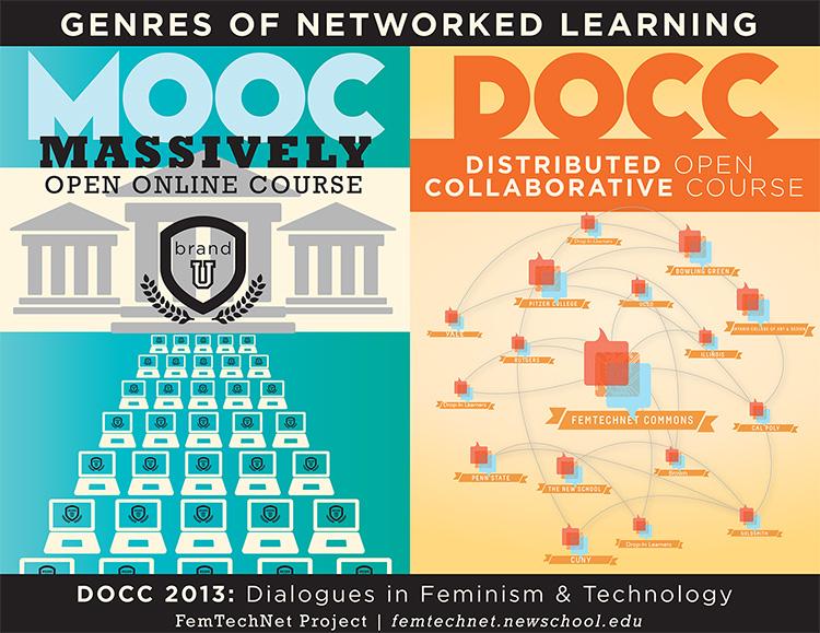 MOOCvsDOCC_Infographic.jpg