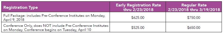 Reg Rates.PNG