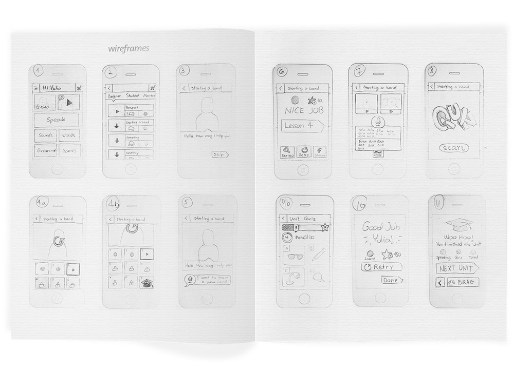 wireframes-book.jpg