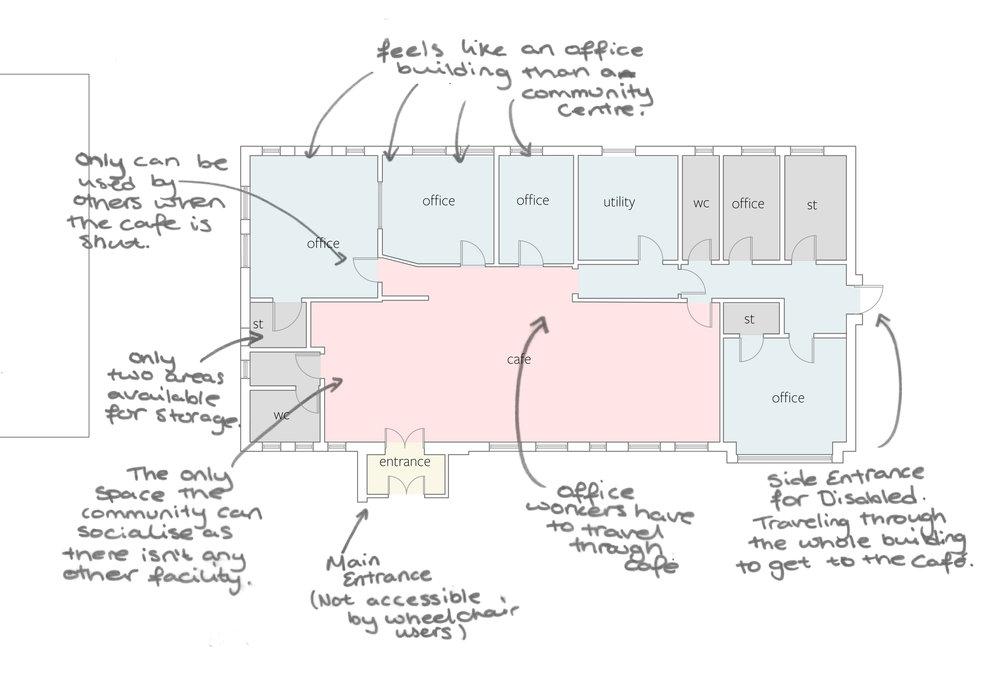 Community Hub Existing Plan.jpg