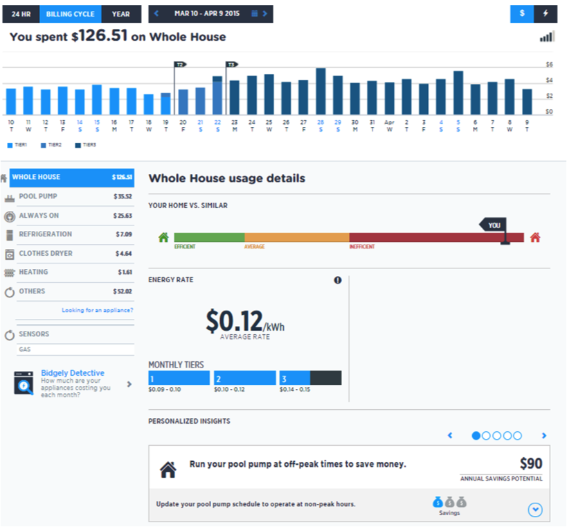 HomeBeat Web & Mobile - Responsive portal dashboard with billing cycle overview, appliance cost detail, neighborhood comparisons, bill projection, and insights