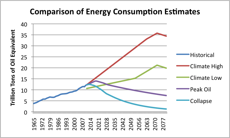 comparison-of-energy-consumption-estimates.png