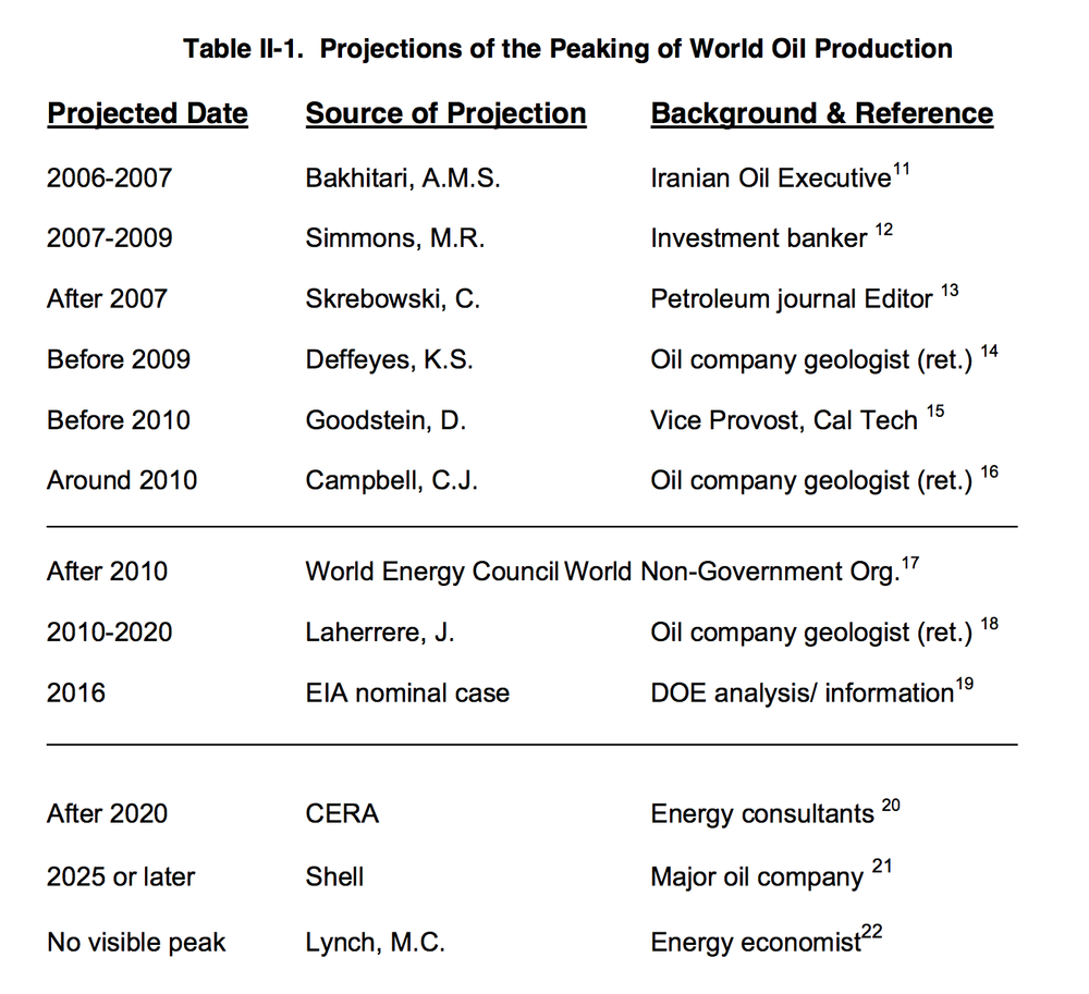 predictions.png