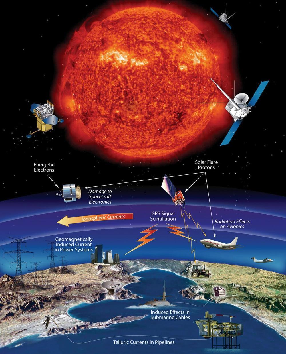 Source: NASA.gov
