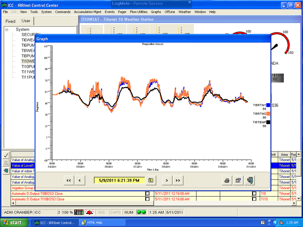 Temperature Graphs in ICC