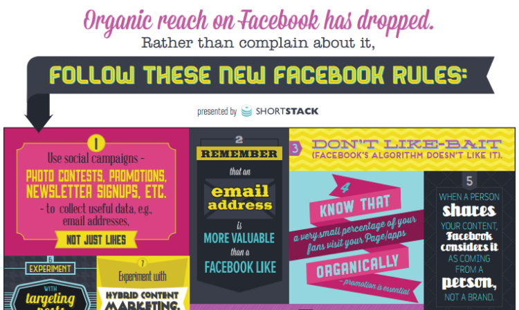 facebook-organic-reach-ideas.png
