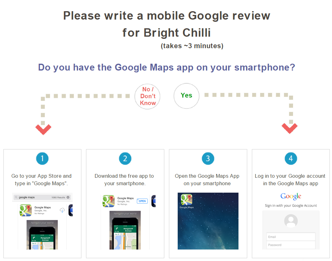 Do you ask your customers for Google+ Reviews?