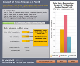 Impact of Price Change on Profit Software