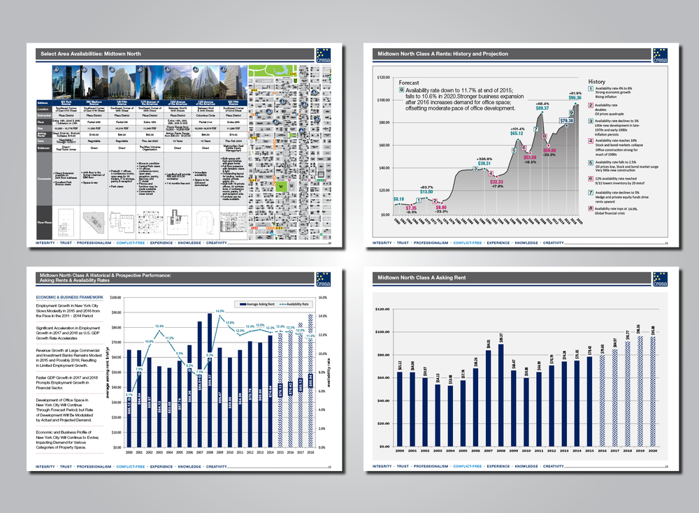 cresa_market_overview_background4.jpg