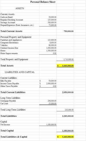 Personal Financial Dashboard Pantheon Sports Financial Management