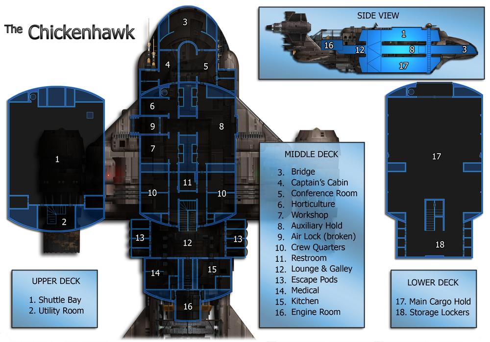 Chickenhawk Deck.jpg