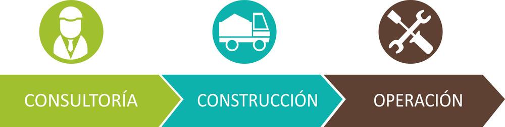 Personas Consultores-Constructores_iconos.jpg