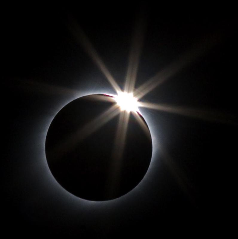 The Diamond Ring Effect