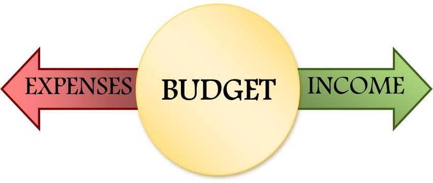 Budget_pic.jpg