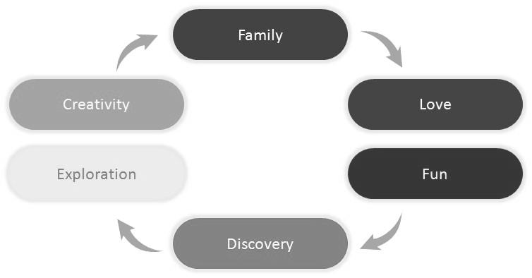 familydiagram.jpg