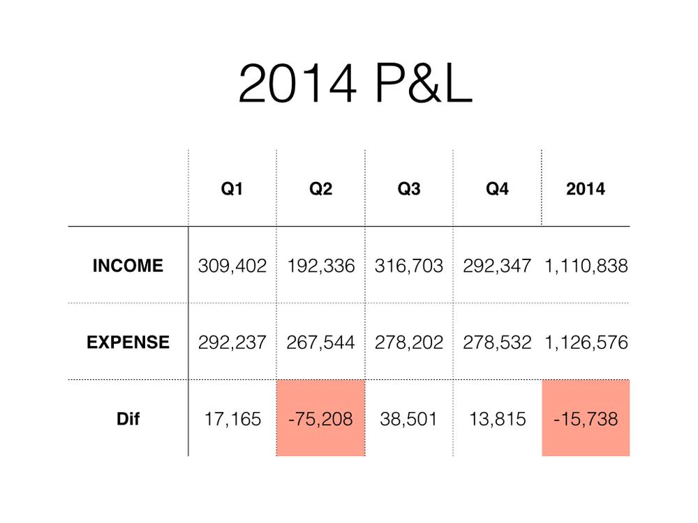 2014 ED Report.038.jpg