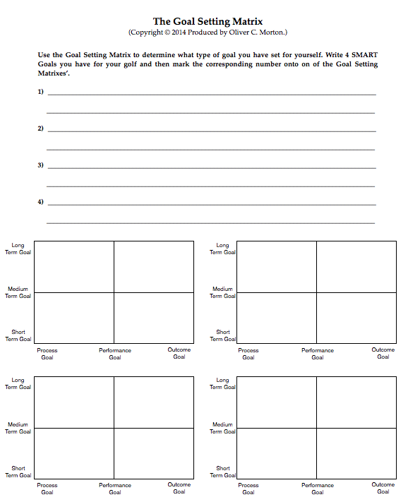Collection of Short And Long Term Goals Worksheet - Bloggakuten