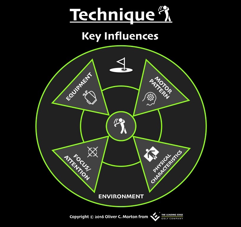 Key Technical Influences.001.jpg