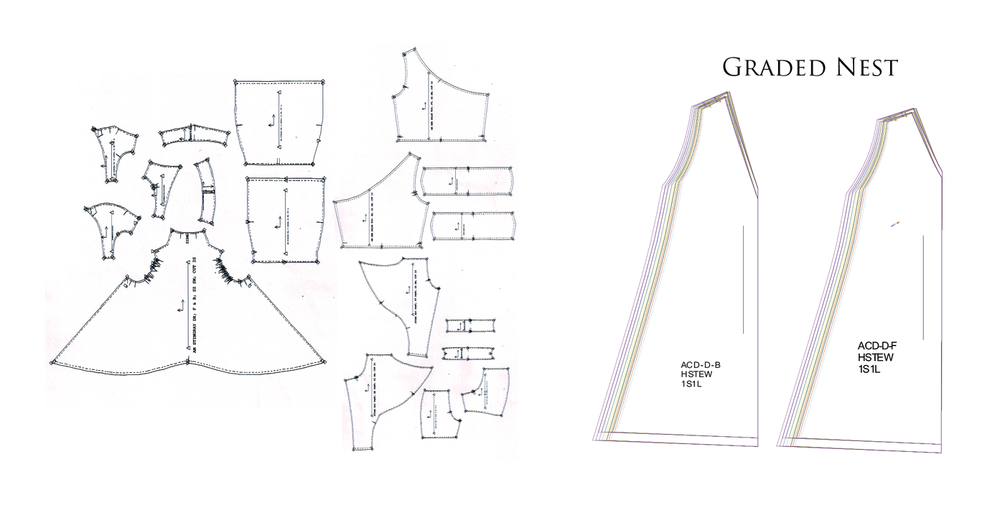Student Sample: Computer Patternmaking with Gerber's Accumark Pattern Design, including grading and marker making.