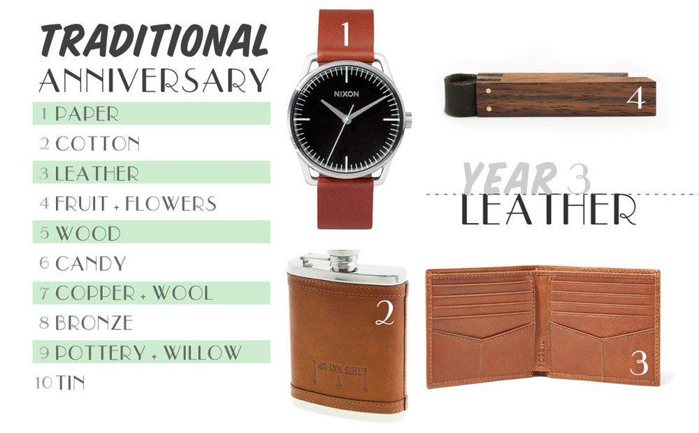 1 Mellor Watch / 2 Flask / 3 Wallet / 4 Tie bar
