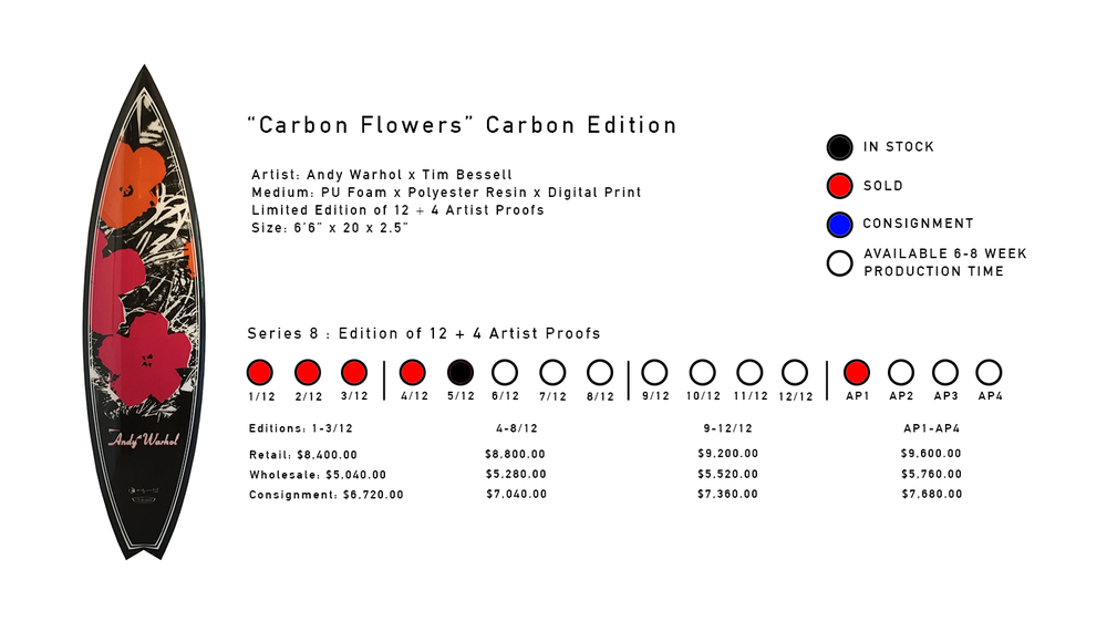 CarbonFlowers(C)_Private_Avail.png