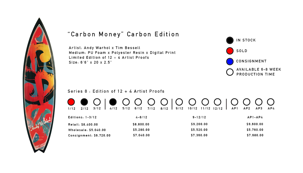 CarbonMoney(C)_Private_Avail.png