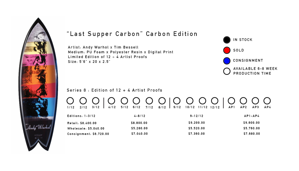 LastSupperCarbon(C)_Private_Avail.png