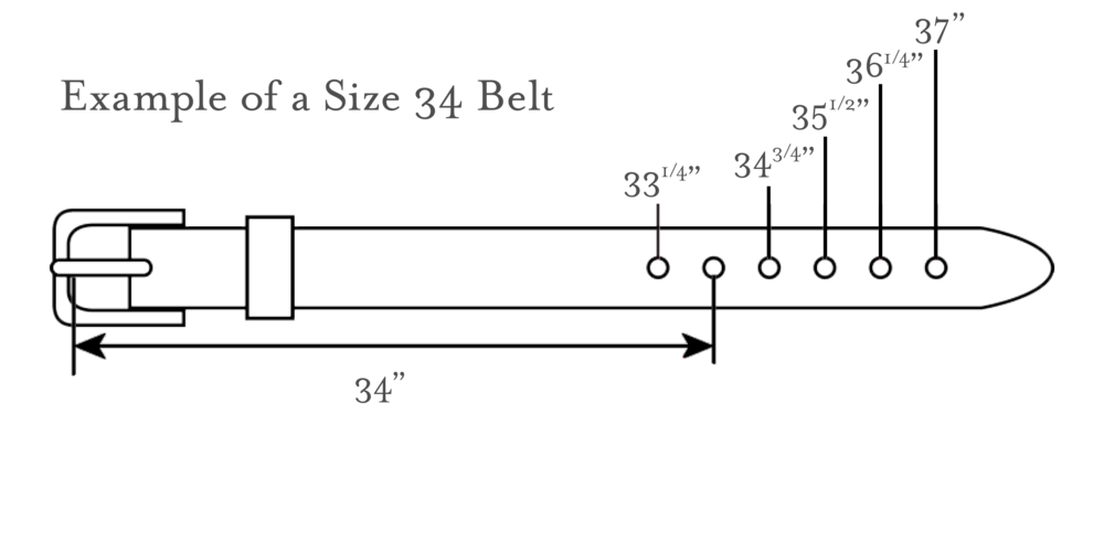 Kilim Belt sizing diagram
