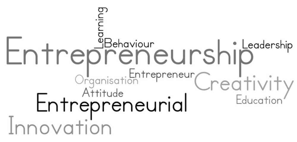 Entrepreneurship-word-cloud.jpg