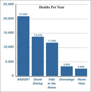 radon_chart.jpg