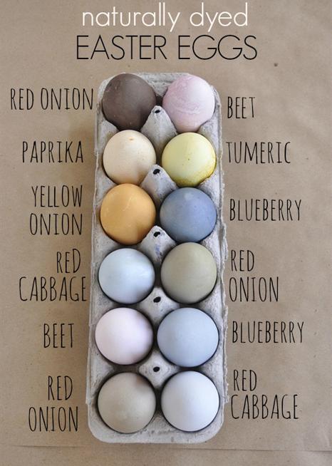 Färga äggen naturligt med naturens färger. Foto:yourhomebasedmom.com