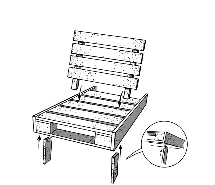 5. Gör ben av spillvirke och snedsåga dem i botten så att stolen får önskad lutning.