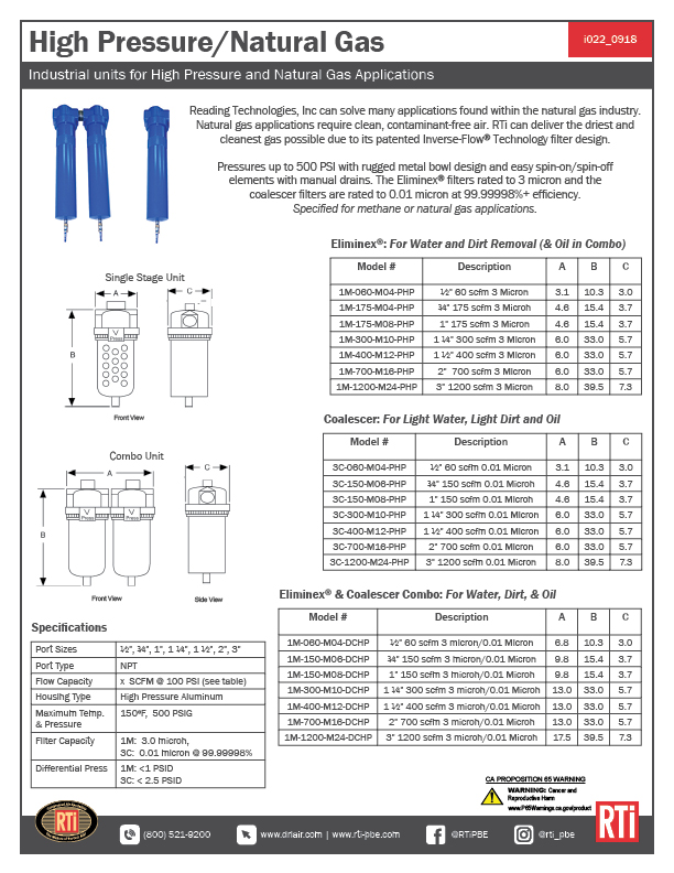 i022 High Pressure/Natural Gas Applications
