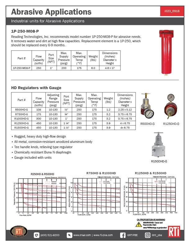 i023 Abrasive Applications