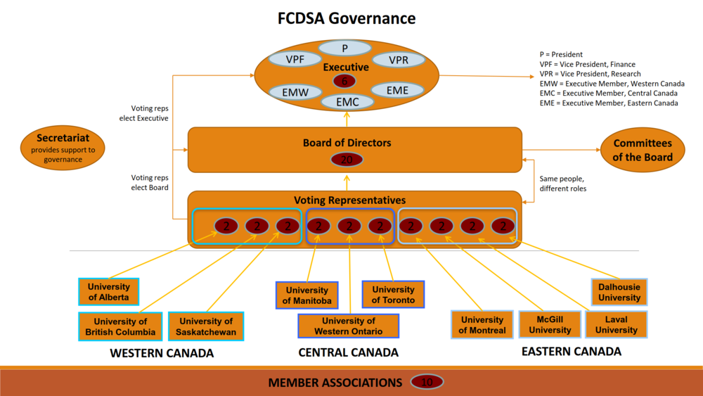 NEW GOVERNANCE STRUCTURE AS OF INCORPORATION ON nOVEMBER 2, 2017.