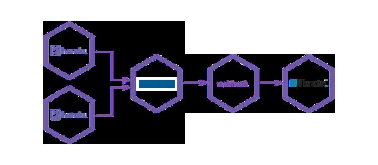 heroku-metrics-logs-papertrail.png